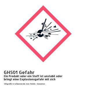 Infografik Gefahrenpiktogramm GHS01 – Gefahr: Ein Produkt oder ein Stoff ist unstabil oder bringt eine Explosionsgefahr mit sich