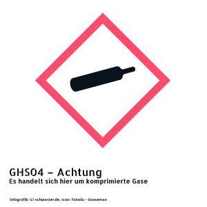 Infografik GHS04 – Achtung: Es handelt sich hier um komprimierte Gase
