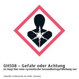 Infografik GHS08 – Gefahr oder Achtung: es liegt hier eine systemische Gesundheitsgefährdung vor