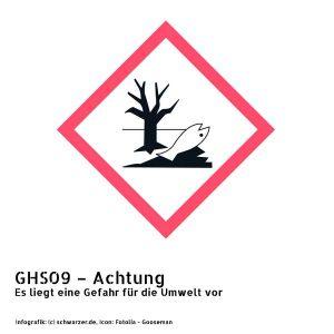 Infografik GHS09 – Achtung: Es liegt eine Gefahr für die Umwelt vor