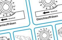 Schlüsselregion e.V. : Heiligenhaus und Velbert ist die Schlüsselregion in Deutschland