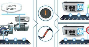 Der PLC im Umrichter erlaubt bei Trennung vom Leitsystem autarke Steuerung.