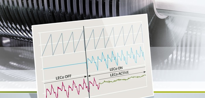 Die LECo-Funktion gleicht Störungen im Produktionsprozess sofort aus und sorgt dann dafür, dass dieselbe Störung nicht erneut auftritt