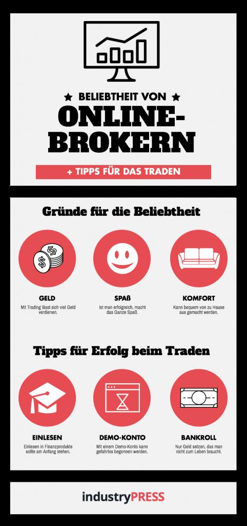 Viele Online-Broker buhlen im World Wide Web um die Gunst der zahlenden Kundschaft. Infografikquelle: industry-press.com