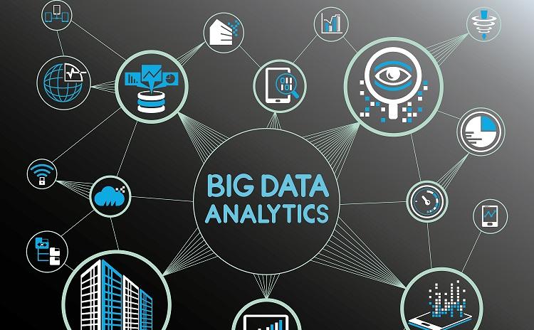 Es werden die Beziehungen und Inhalte der Datenquellen analysiert.(#03)