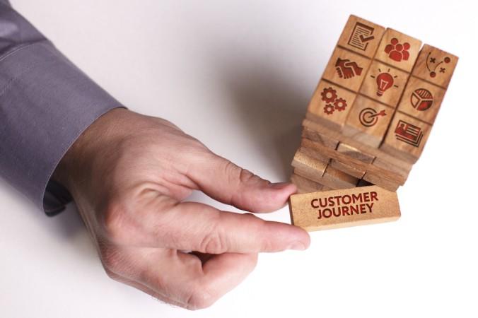 """Ein wichtiger Analyse Baustein ist die Customer Journey und meint die """"Reise des Kunden"""", genau genommen, die Schritte die ein Kunde durchläuft, bevor er sich für den Kauf eines Produktes entscheidet. (#7)"""
