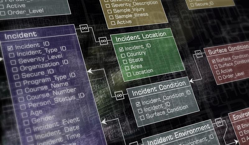 Vereinfacht ausgedrückt ist ein relationales Datenbankmodell eine Sammlung von Tabellen, die miteinander verknüpft sind. (#03)