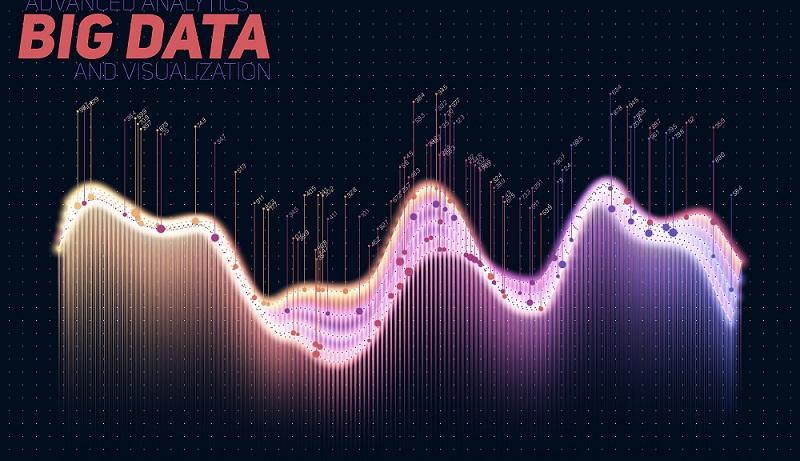 Es gibt zahlreiche Visualisierungs-Tools, mit denen eine grafische Darstellung von Informationen leicht gelingt. (#02)