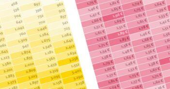 Rosinen picken aus dem Big-Data-Kuchen