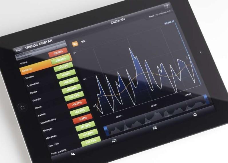 SAS Visual Analytics wird direkt auf mobilen Endgeräten verwendet und angezeigt. (#01)
