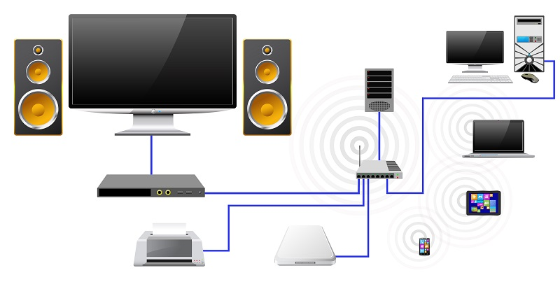 Ein NAS oder Netzwerkspeicher erfüllt vor allem die Aufgabe, große Datenvolumen aus unterschiedlichsten Datenquellen zu speichern und zu verwalten. (#01)