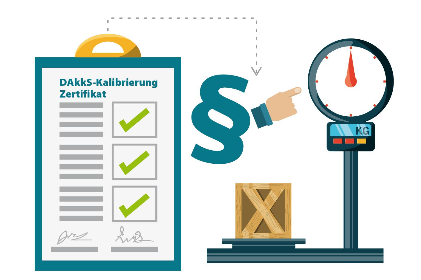 Eine zertifizierte Sicherheit bietet die DAkkS-Kalibrierung. Setzen Sie auf ein zertifizierten Qualitätsstandards sowie größte Mess- und Rechtssicherheit. (#4)