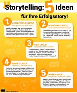 Nicht jede Datentabelle lässt sich sinnvoll in einer Form des Storytellings with data umsetzen. (#02)