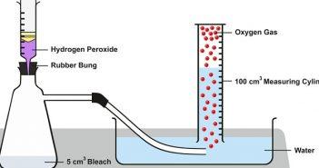 Redoxelektrode: Tipps und Tricks zur Redoxmessung