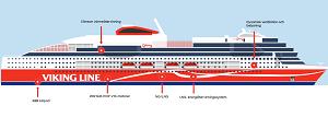 Viking Glory. Das Climeon System findet sich links oben. (Foto: Viking Line)